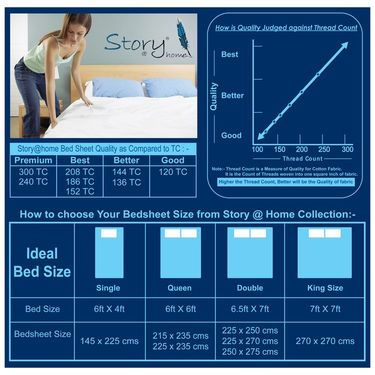 Storyathome 100% Cotton Double Bedsheet & 1 Single Bedsheet With 3 Pillow Cover -CN_1219-FY1410