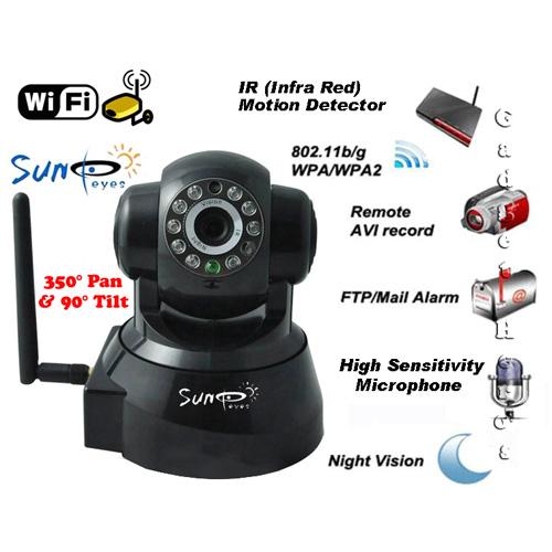 WiFi Wireless IP Security Camera - amazon.com